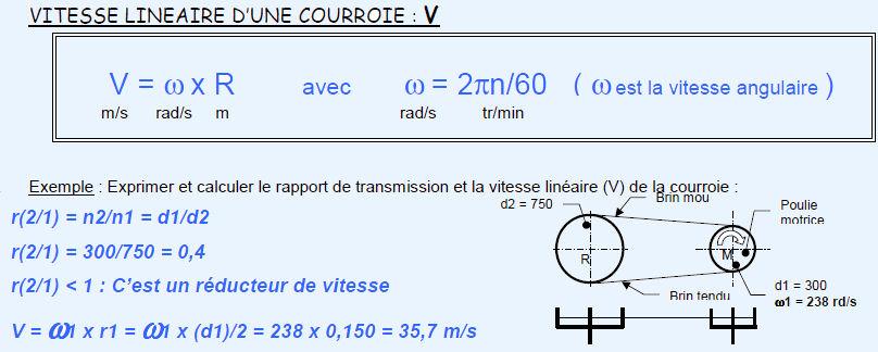 Calcul d 39 une courroie trapezoidale - Mesurer hygrometrie d une piece ...