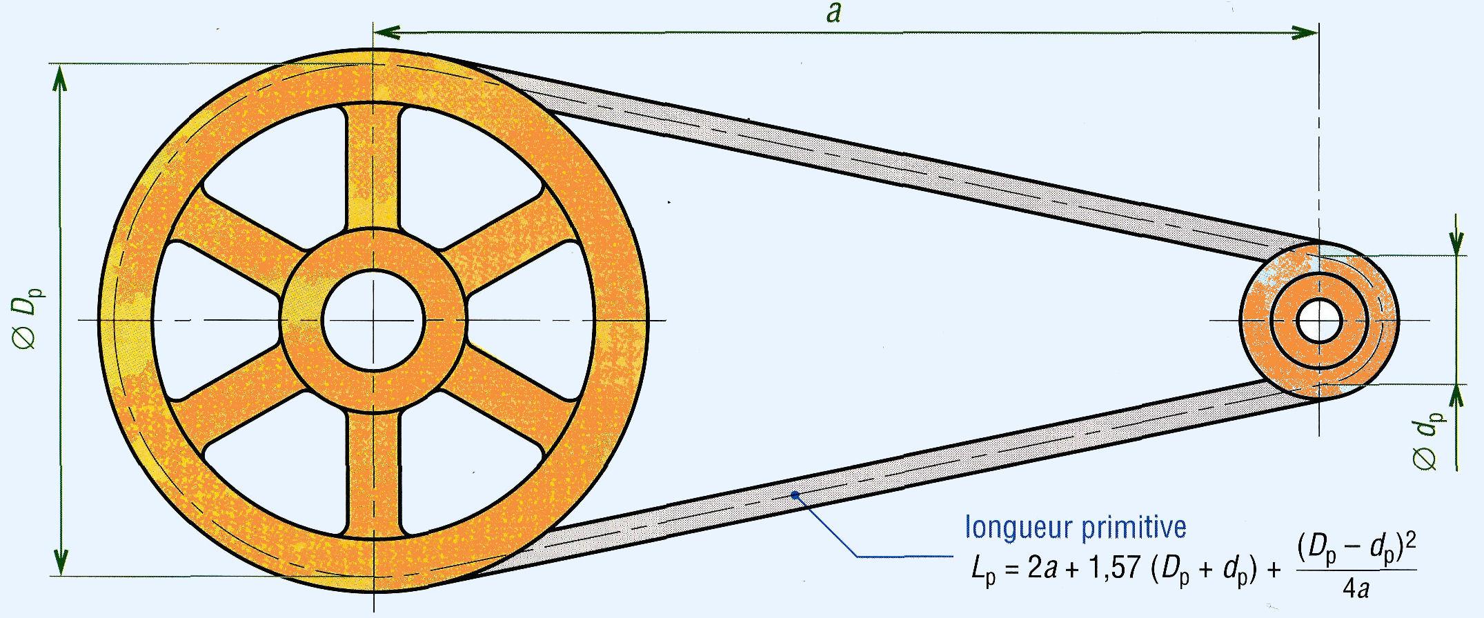 Calcul d 39 une courroie trapezoidale - Comment calculer quantite de peinture ...